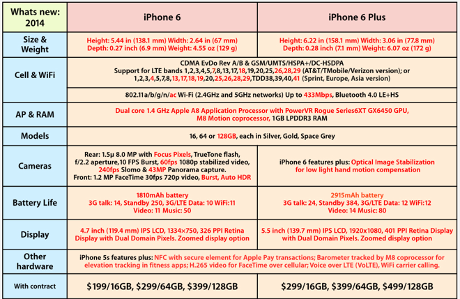 10563-2978-iPhone6Review001-l