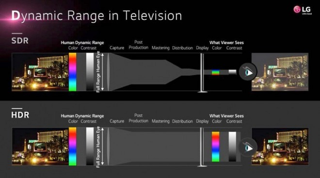 17506-15092-dynamic-range-in-television-lg-presentation-l