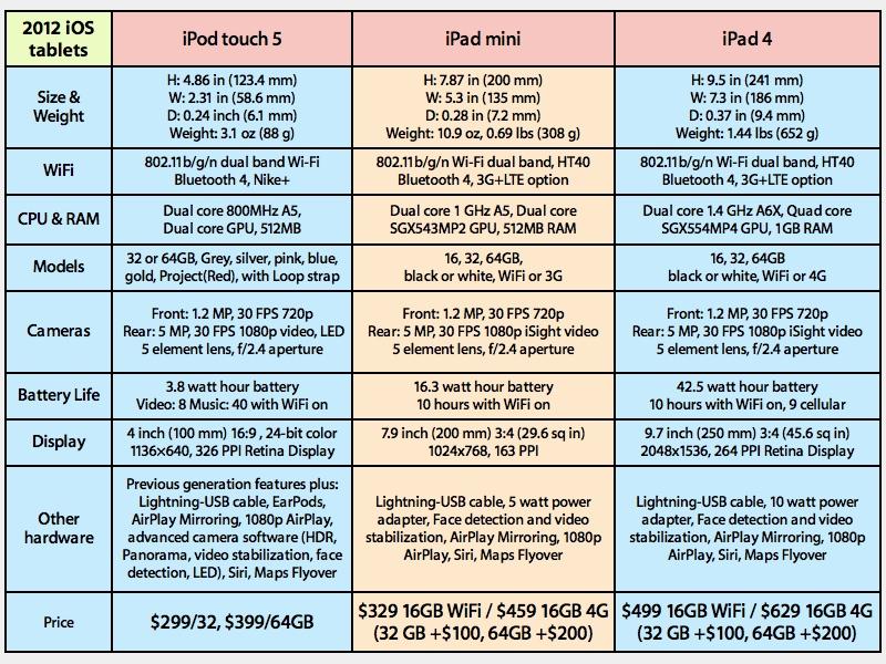 iPadmini.110512.001