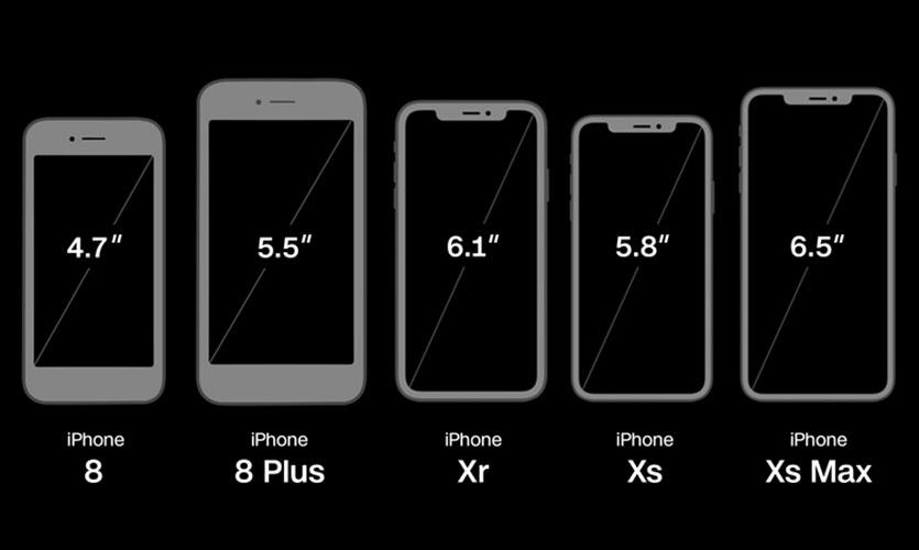 Обзор iPhone XR